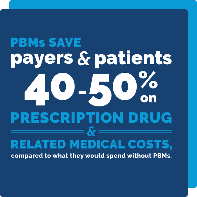 Fact2-PBMs-reduce-drug-cost