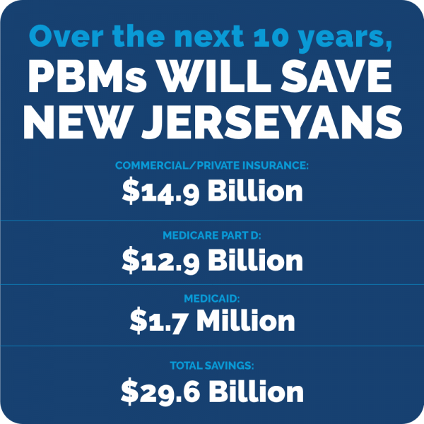 PCMA-Facts–New-Jerseyans